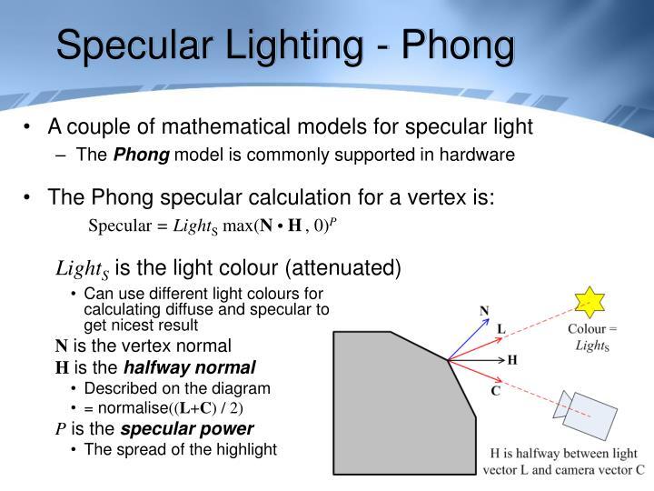 Specular Lighting - Phong
