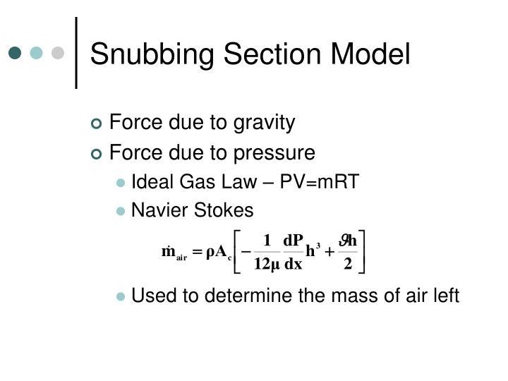 Snubbing Section Model