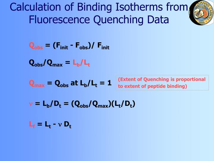 Calculation of Binding Isotherms from Fluorescence Quenching Data