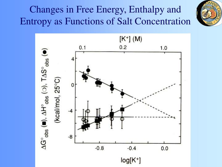 Changes in Free Energy, Enthalpy and Entropy as Functions of Salt Concentration