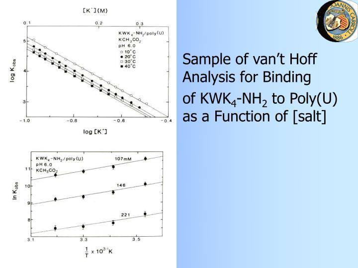 Sample of van't Hoff Analysis for Binding