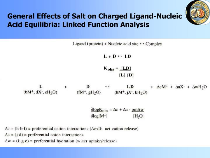 General Effects of Salt on Charged Ligand-Nucleic Acid Equilibria: Linked Function Analysis