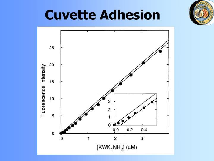 Cuvette Adhesion