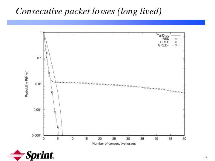 Consecutive packet losses (long lived)