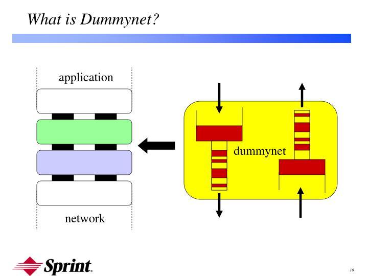 What is Dummynet?