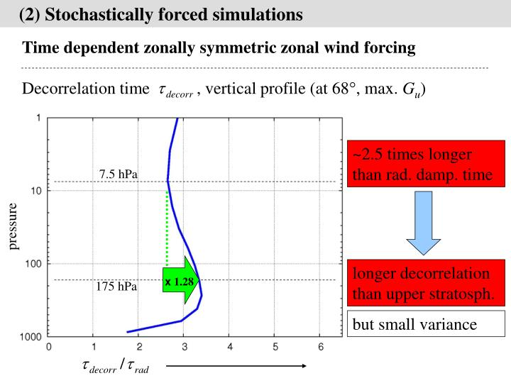 (2) Stochastically forced simulations