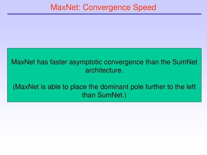 MaxNet: Convergence Speed