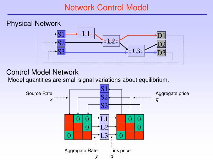 Network Control Model