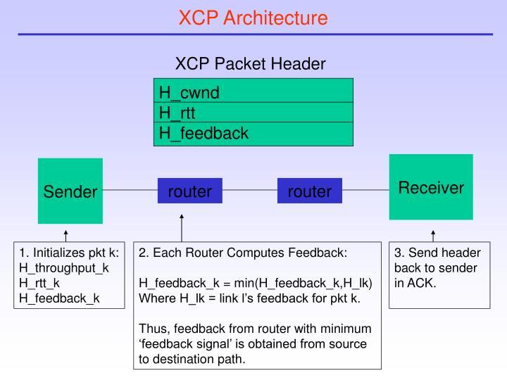 XCP Architecture
