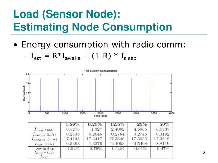 Load (Sensor Node):