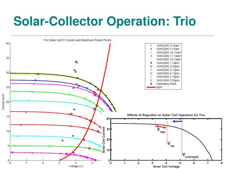 Solar-Collector Operation: Trio