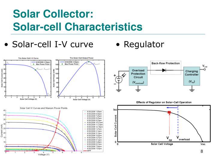 Solar Collector: