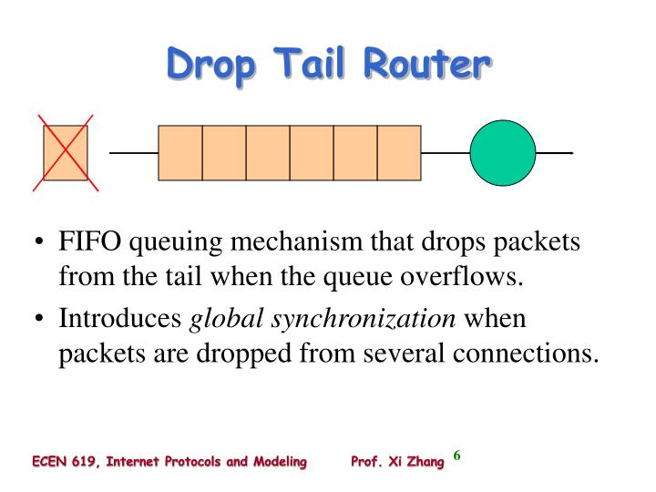 Drop Tail Router