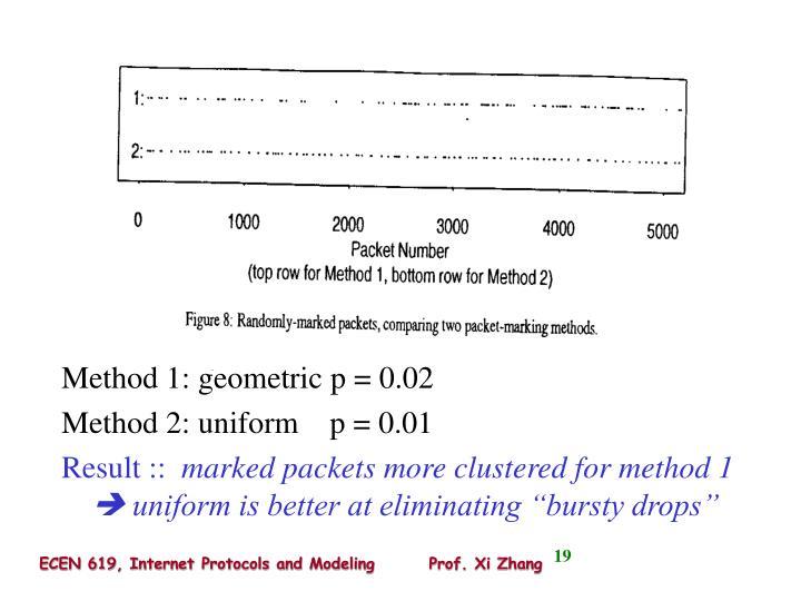 Method 1: geometric p = 0.02