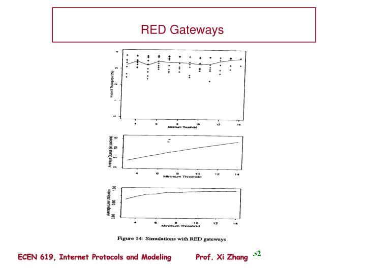 RED Gateways