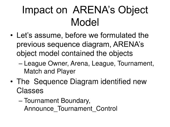 Impact on  ARENA's Object Model