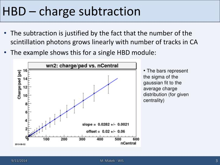 HBD – charge subtraction