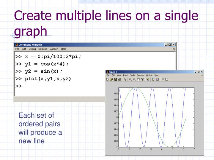 Create multiple lines on a single graph