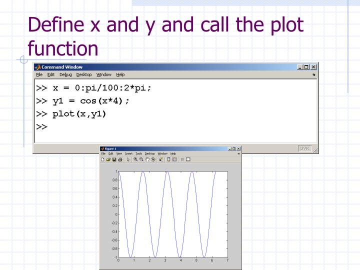 Define x and y and call the plot function
