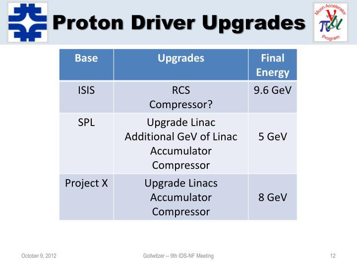 Proton Driver Upgrades