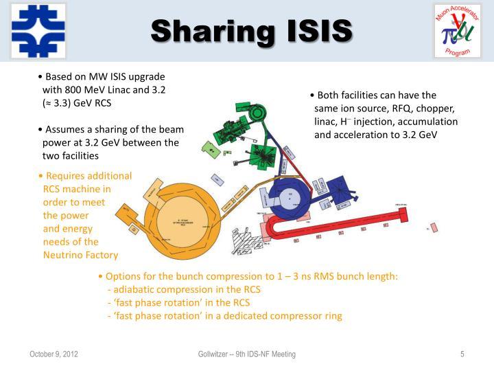 Sharing ISIS