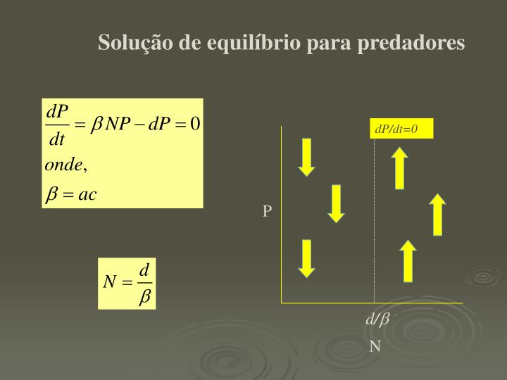 dP/dt=0