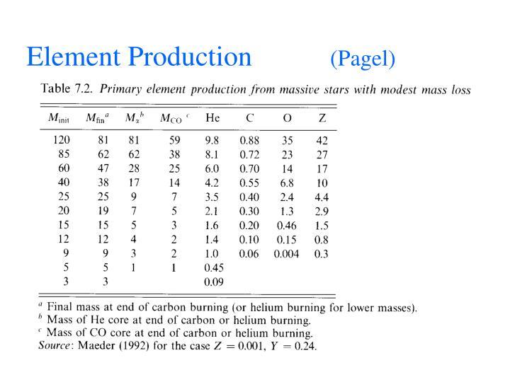 Element Production