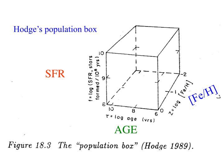 Hodge's population box