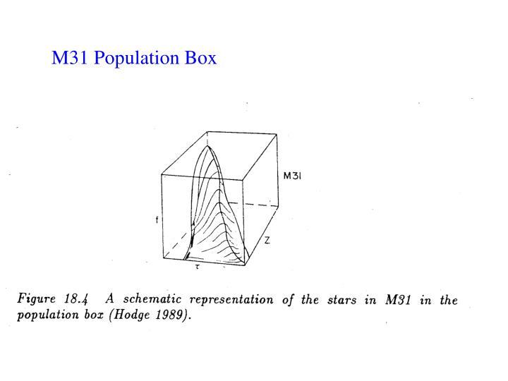 M31 Population Box
