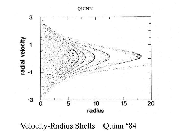 Velocity-Radius Shells    Quinn '84