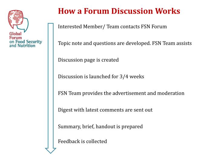 How a Forum Discussion Works