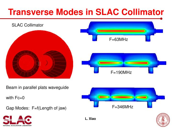 Transverse Modes in SLAC Collimator