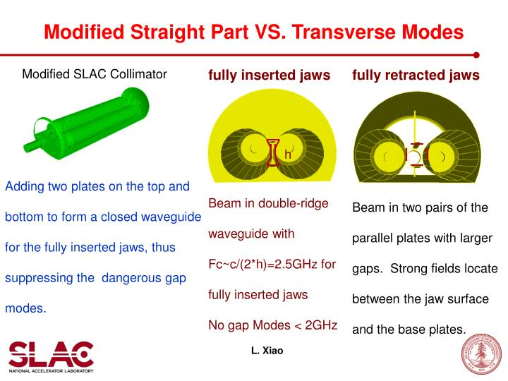 Modified Straight Part VS