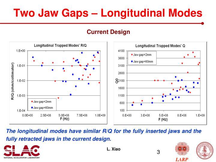 Two Jaw Gaps – Longitudinal Modes