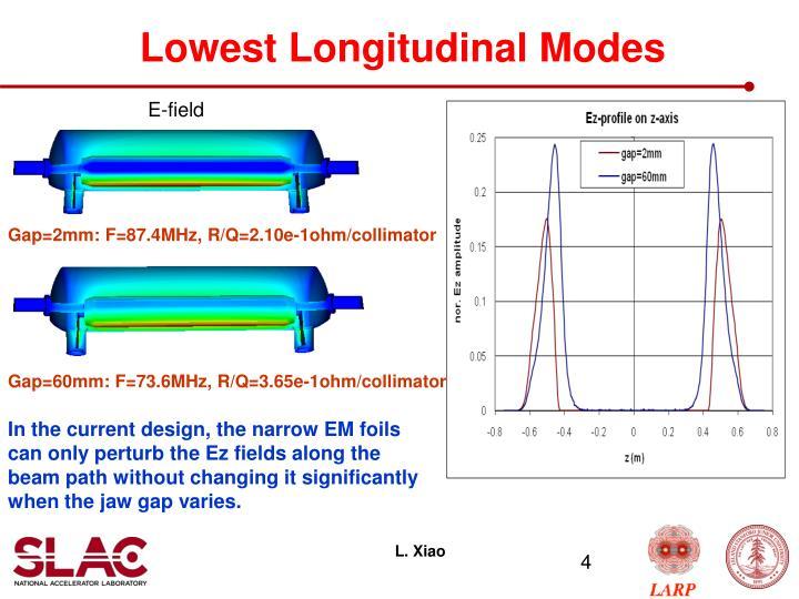 Lowest Longitudinal Modes