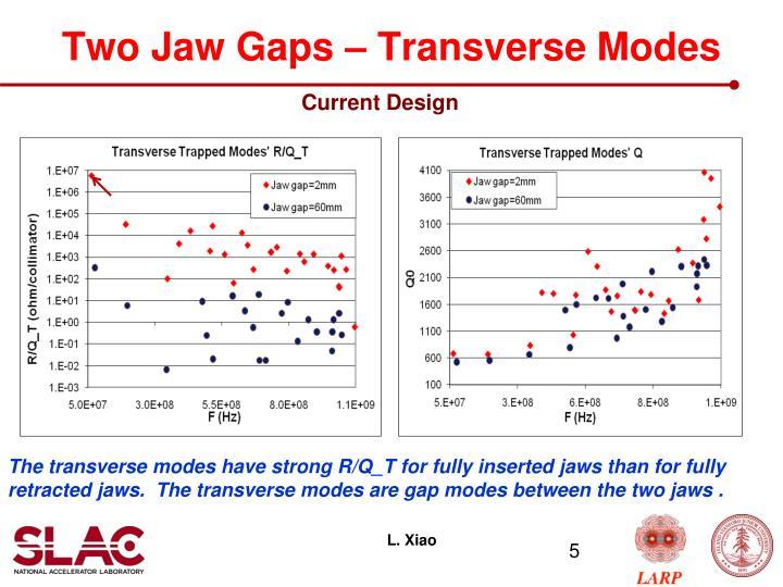 Two Jaw Gaps – Transverse Modes