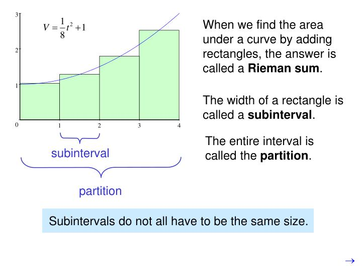 When we find the area under a curve by adding rectangles, the answer is called a