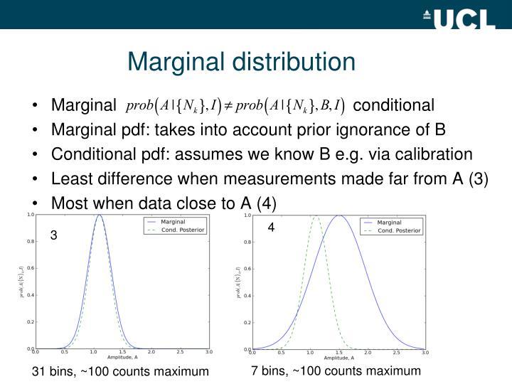 Marginal distribution