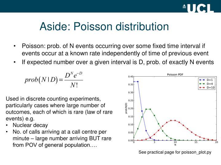 Aside: Poisson distribution