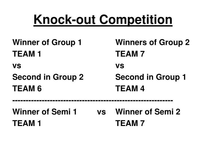 Knock-out Competition