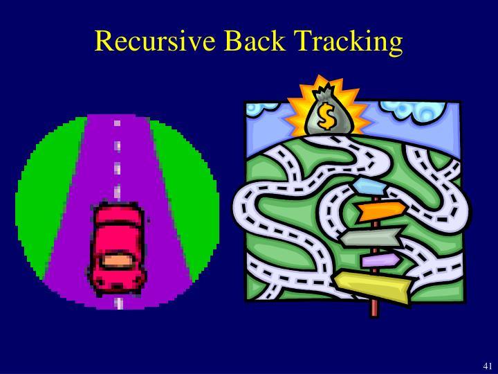 Recursive Back Tracking