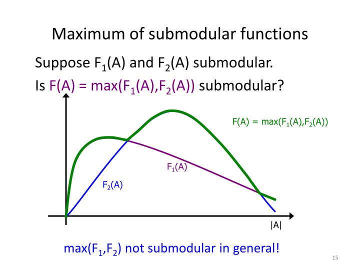 Maximum of submodular functions