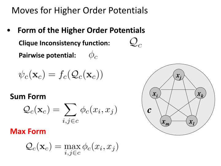 Moves for Higher Order Potentials