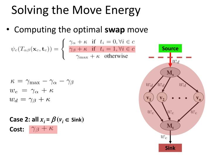 Solving the Move Energy