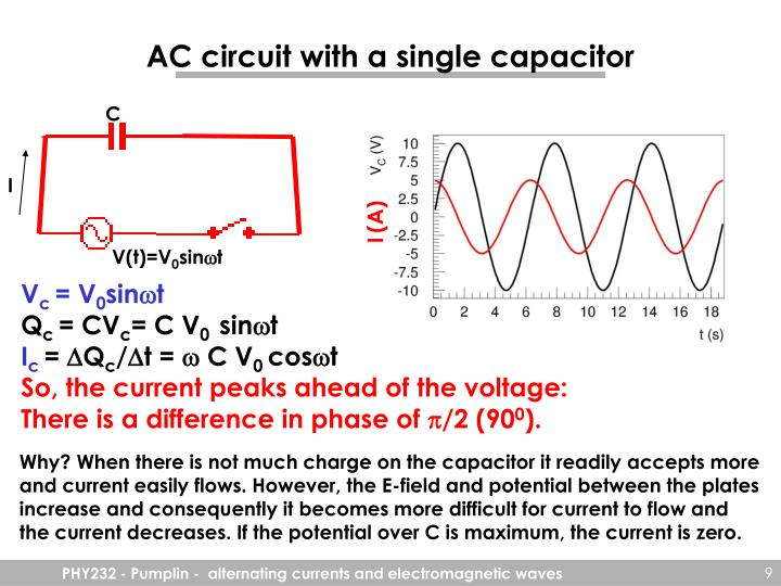 AC circuit with a single capacitor