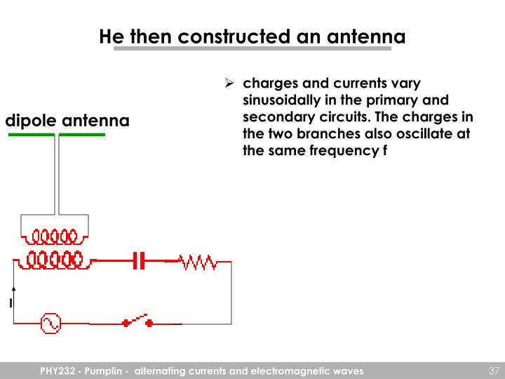 charges and currents vary sinusoidally in the primary and secondary circuits. The charges in the two branches also oscillate at the same frequency f