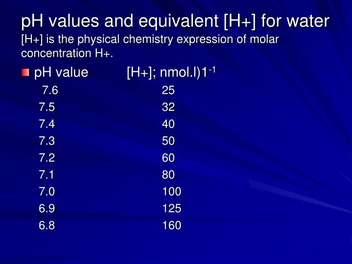 pH values and equivalent [H+] for water