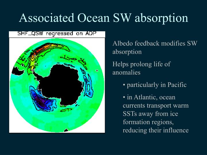 Associated Ocean SW absorption