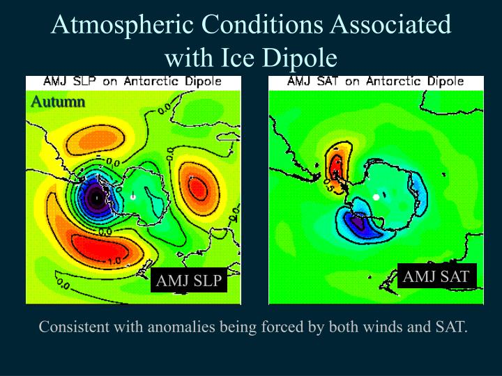 Atmospheric Conditions Associated with Ice Dipole