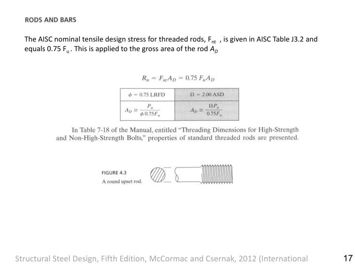 The AISC nominal tensile design stress for threaded rods,